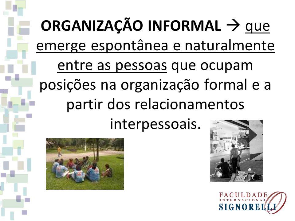 ORGANIZAÇÃO INFORMAL  que emerge espontânea e naturalmente entre as pessoas que ocupam posições na organização formal e a partir dos relacionamentos interpessoais.