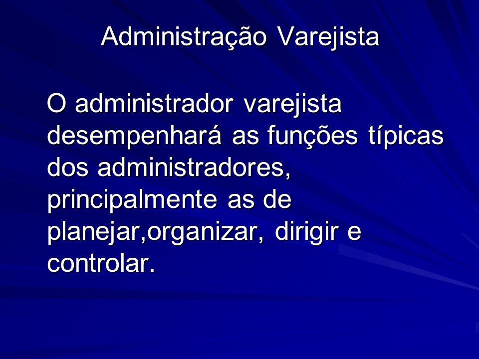 Administração Varejista