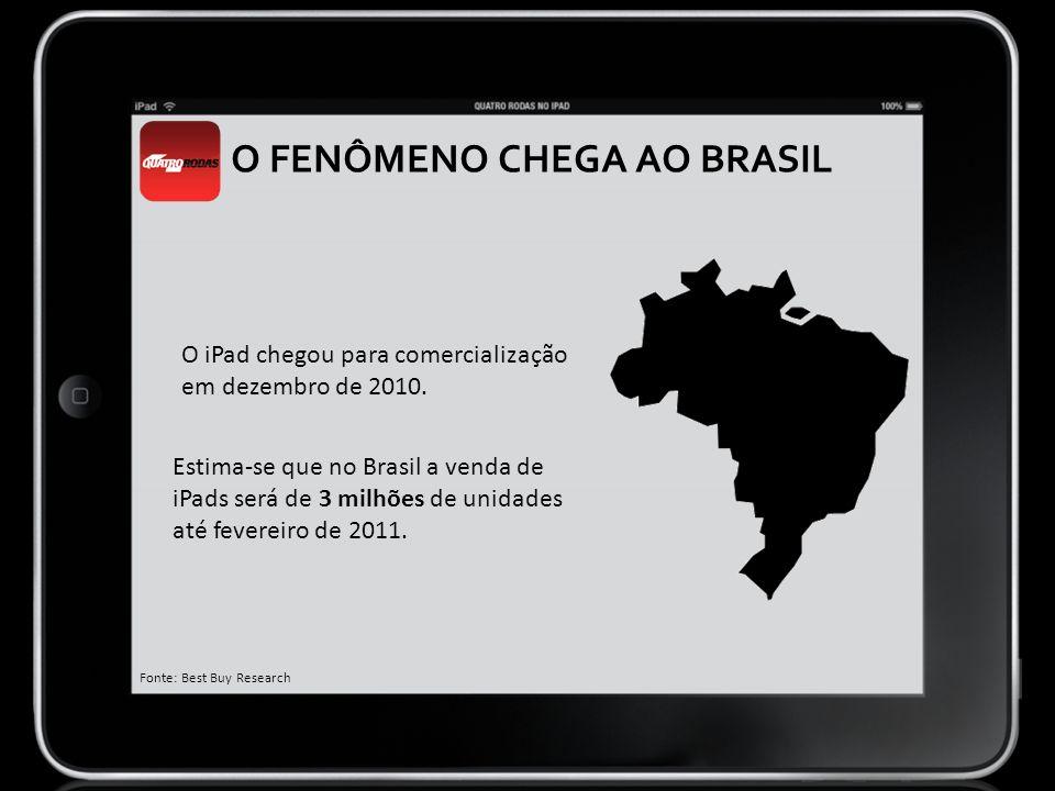 O FENÔMENO CHEGA AO BRASIL