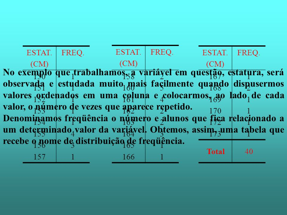 ESTAT. (CM) FREQ. 150. 151. 152. 153. 154. 155. 156. 157. 1. 4. 3. ESTAT. (CM) FREQ.