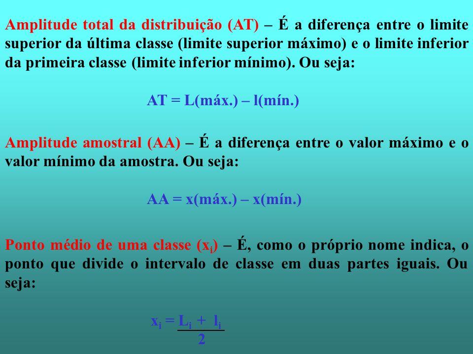 Amplitude total da distribuição (AT) – É a diferença entre o limite superior da última classe (limite superior máximo) e o limite inferior da primeira classe (limite inferior mínimo). Ou seja: