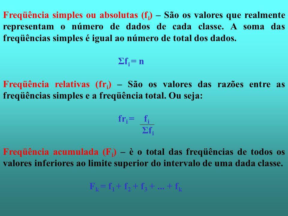 Freqüência simples ou absolutas (fi) – São os valores que realmente representam o número de dados de cada classe. A soma das freqüências simples é igual ao número de total dos dados.