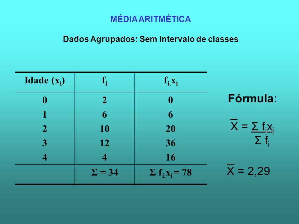 Dados Agrupados: Sem intervalo de classes