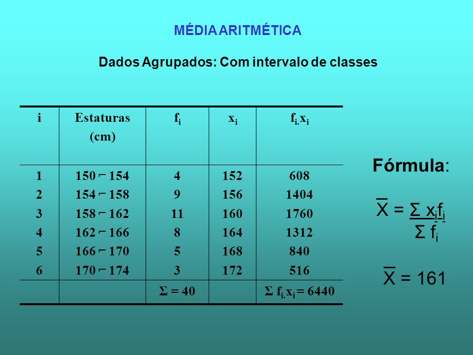 Dados Agrupados: Com intervalo de classes
