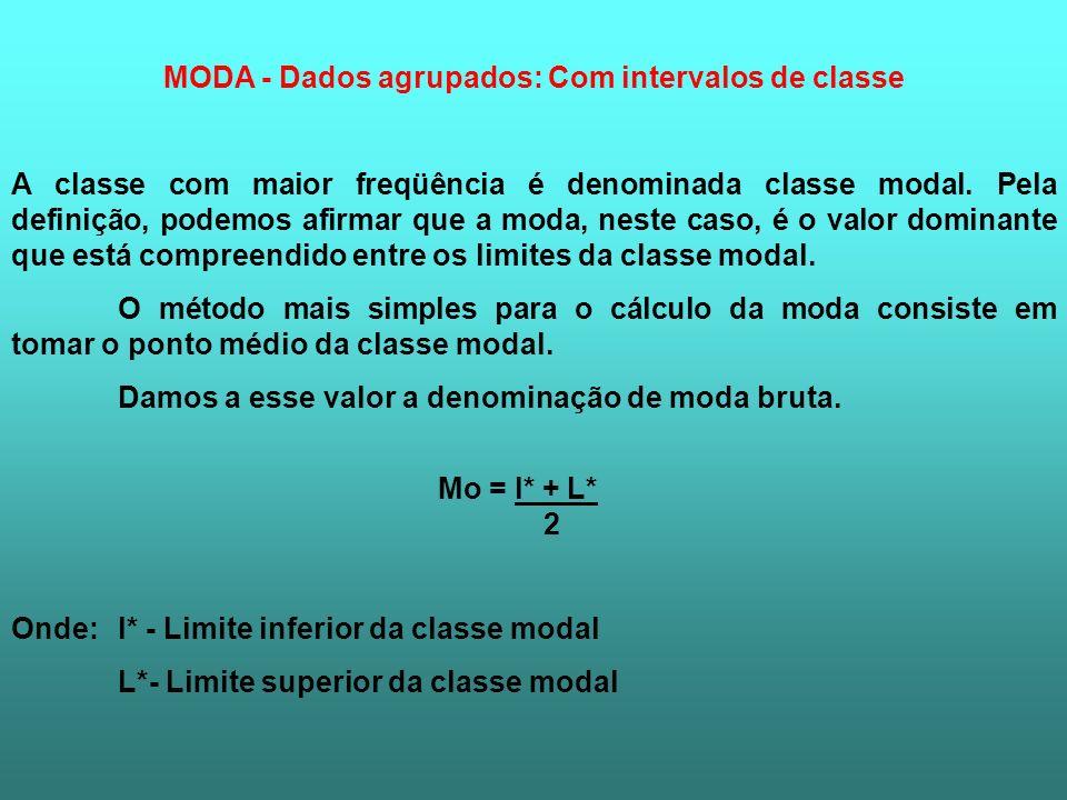 MODA - Dados agrupados: Com intervalos de classe