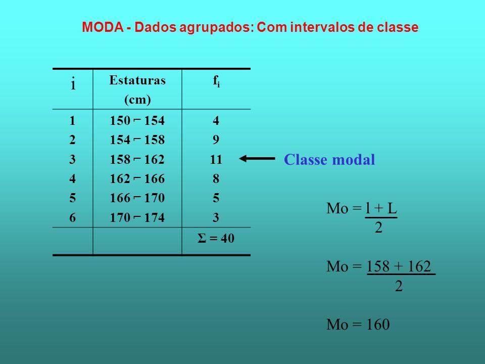 i Classe modal Mo = l + L 2 Mo = 158 + 162 Mo = 160