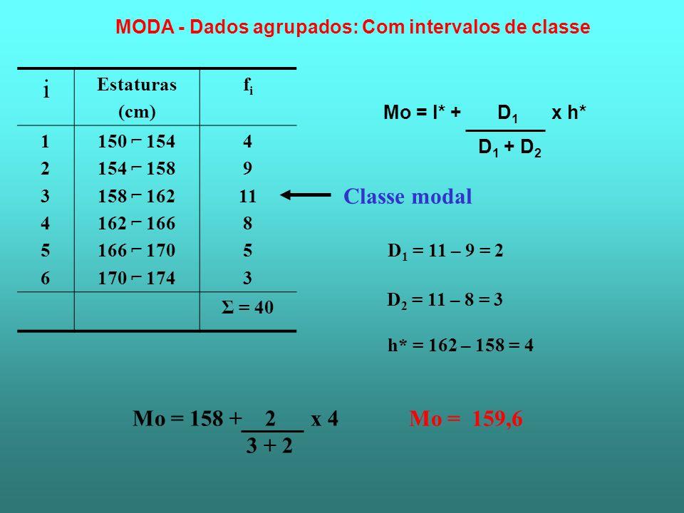 i Classe modal Mo = 158 + 2 x 4 3 + 2 Mo = 159,6