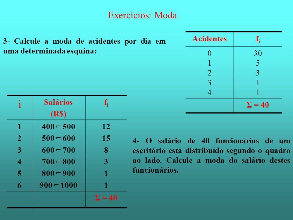 i Exercícios: Moda Acidentes fi 1 2 3 4 30 5 Σ = 40
