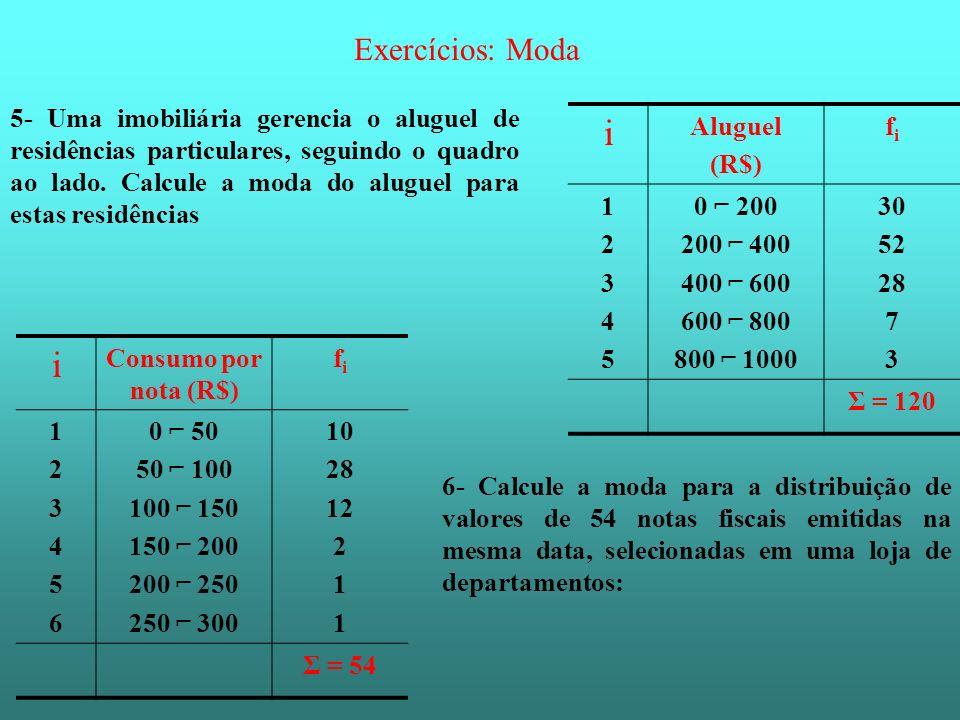 Exercícios: Moda