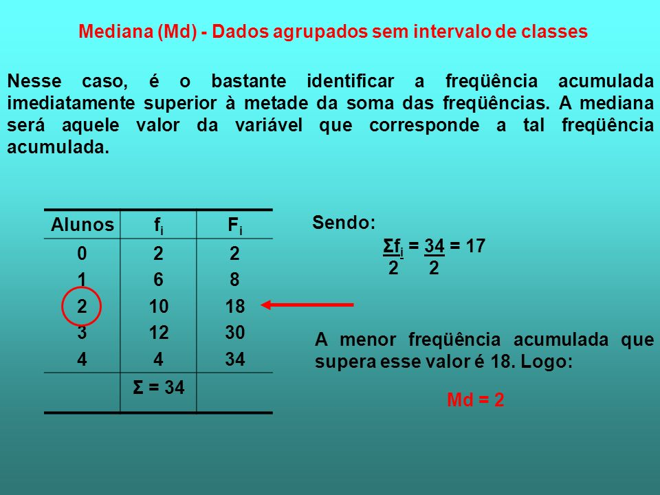 Mediana (Md) - Dados agrupados sem intervalo de classes