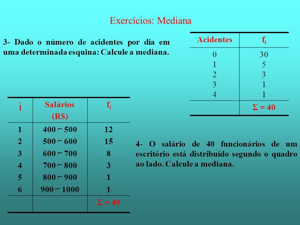 i Exercícios: Mediana Acidentes fi 1 2 3 4 30 5 Σ = 40