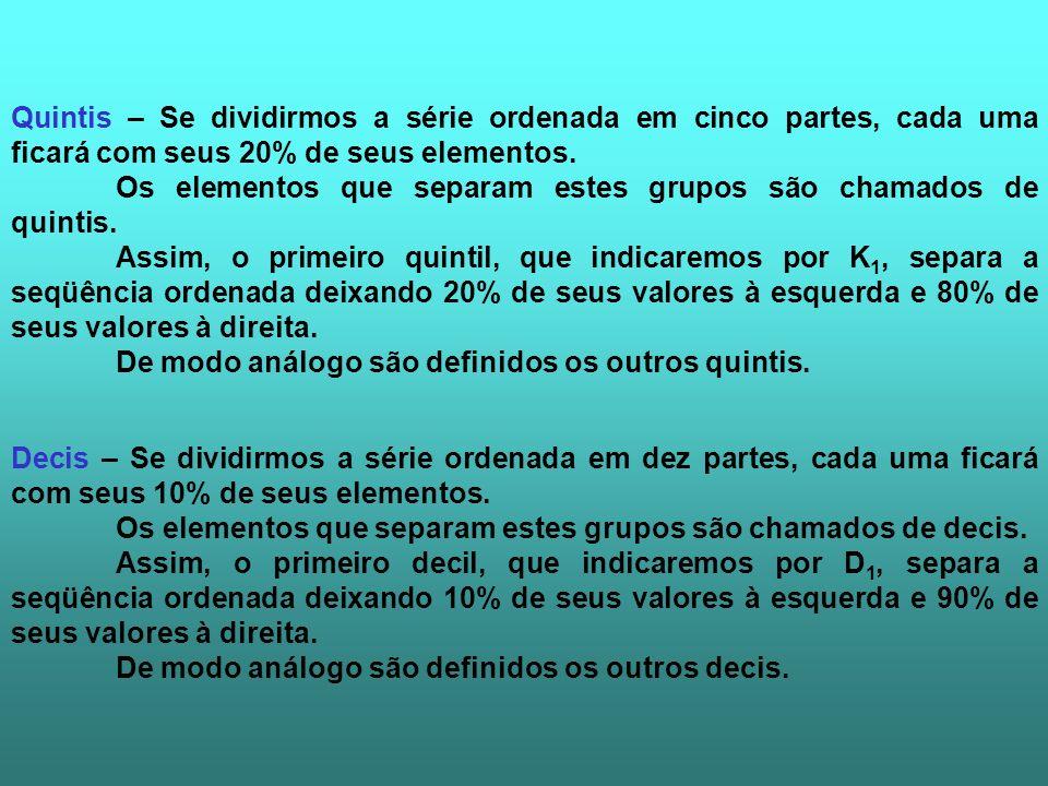 Quintis – Se dividirmos a série ordenada em cinco partes, cada uma ficará com seus 20% de seus elementos.