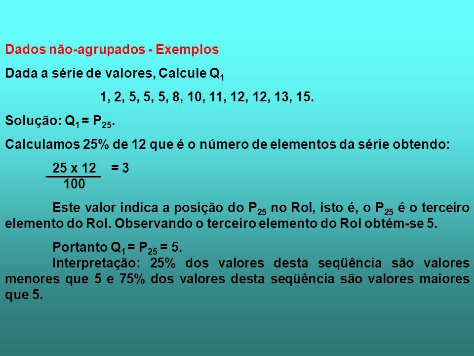 Dados não-agrupados - Exemplos