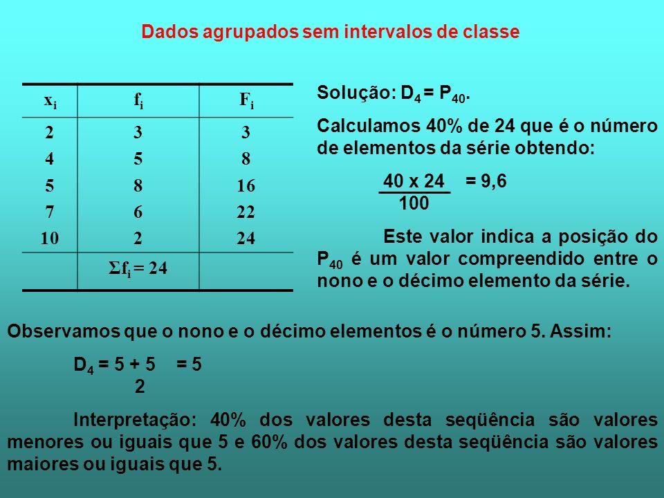 Dados agrupados sem intervalos de classe