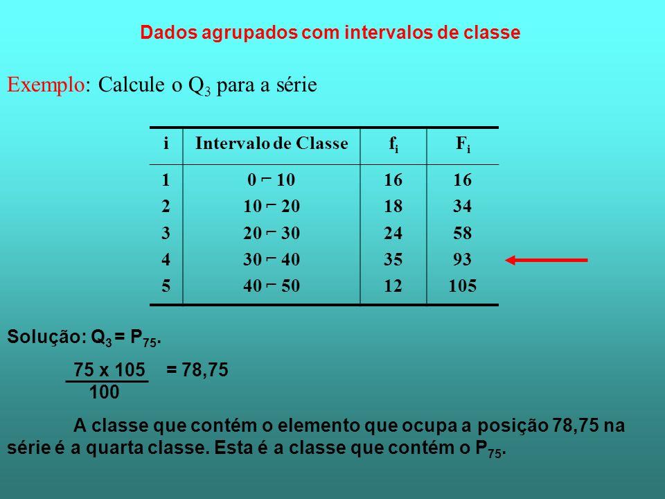 Exemplo: Calcule o Q3 para a série