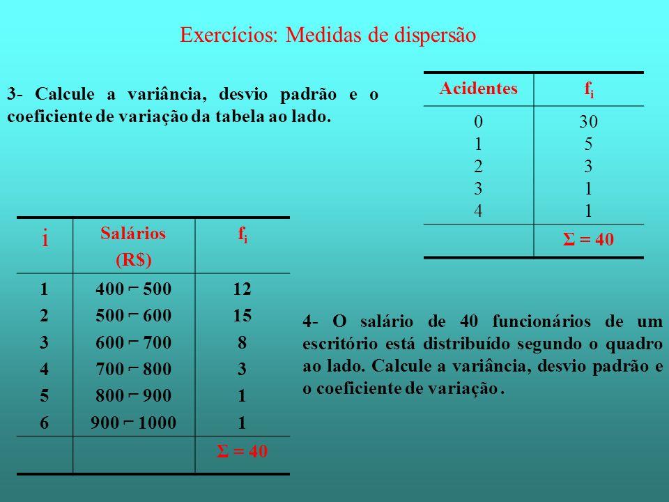 i Exercícios: Medidas de dispersão Acidentes fi 1 2 3 4 30 5 Σ = 40