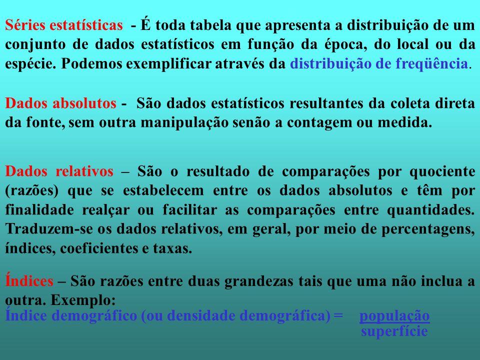 Séries estatísticas - É toda tabela que apresenta a distribuição de um conjunto de dados estatísticos em função da época, do local ou da espécie. Podemos exemplificar através da distribuição de freqüência.
