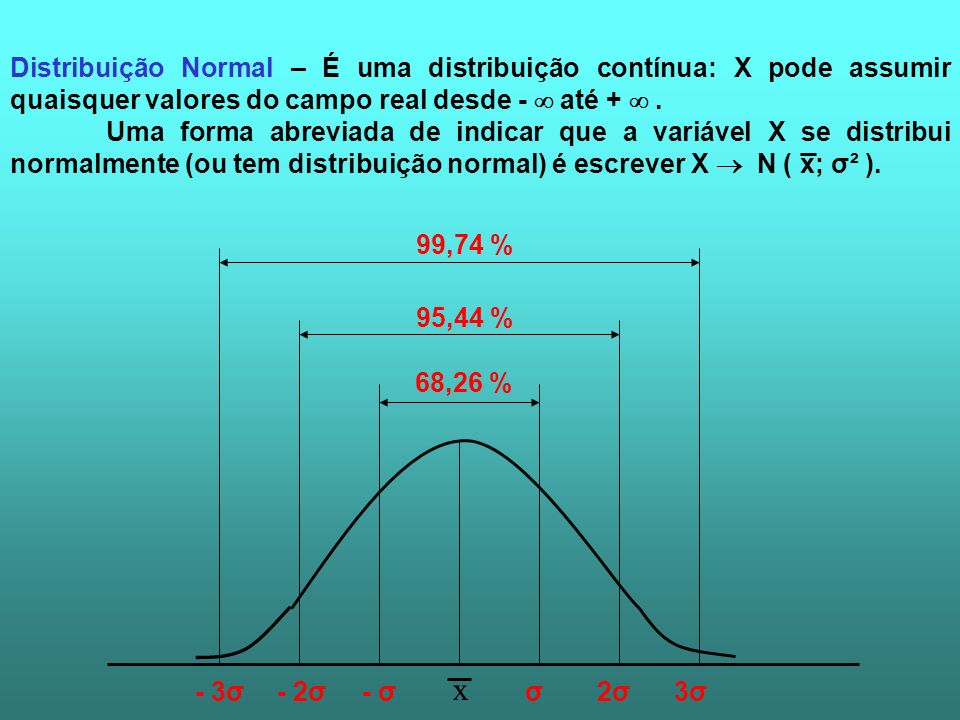Distribuição Normal – É uma distribuição contínua: X pode assumir quaisquer valores do campo real desde -  até +  .