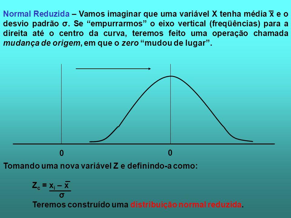 Normal Reduzida – Vamos imaginar que uma variável X tenha média x e o desvio padrão σ. Se empurrarmos o eixo vertical (freqüências) para a direita até o centro da curva, teremos feito uma operação chamada mudança de origem, em que o zero mudou de lugar .