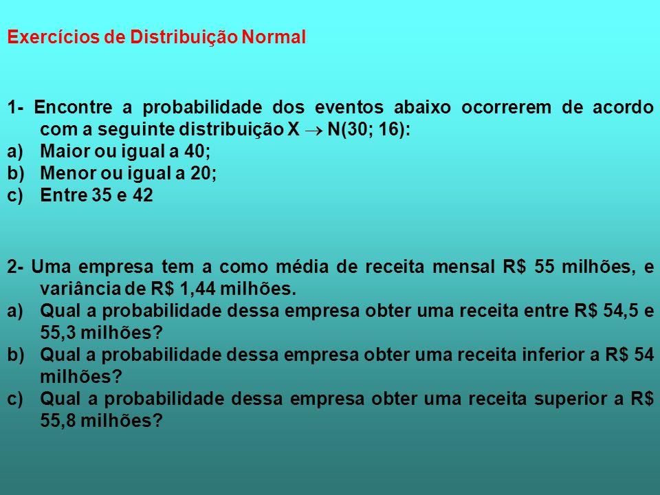 Exercícios de Distribuição Normal