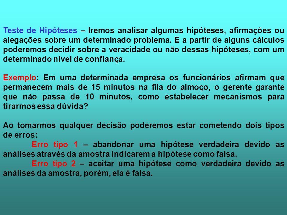 Teste de Hipóteses – Iremos analisar algumas hipóteses, afirmações ou alegações sobre um determinado problema. E a partir de alguns cálculos poderemos decidir sobre a veracidade ou não dessas hipóteses, com um determinado nível de confiança.