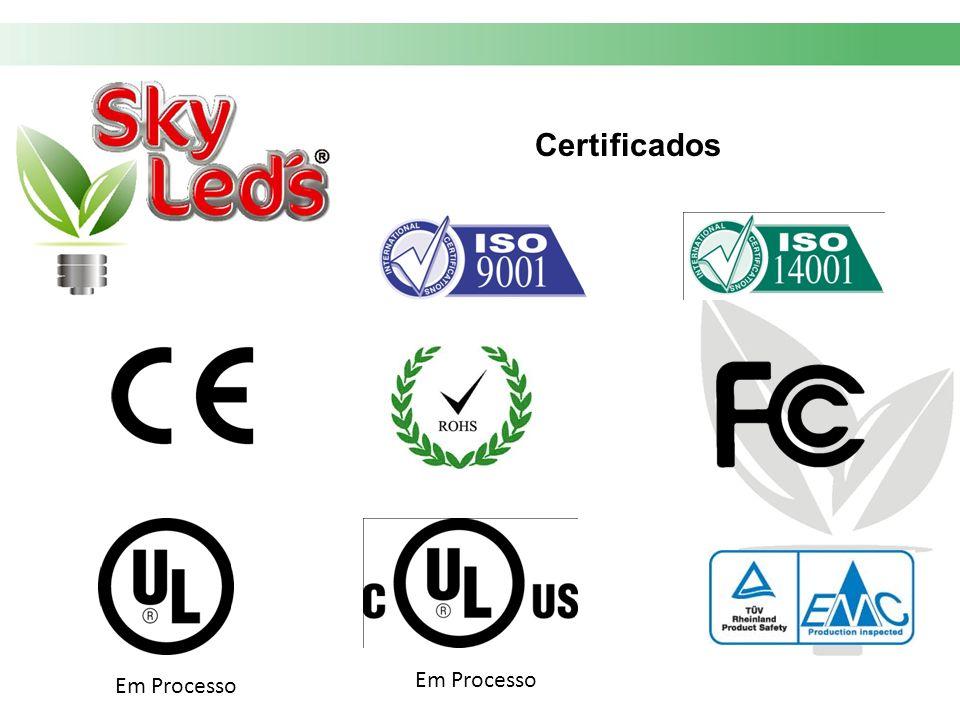 Certificados Em Processo Em Processo