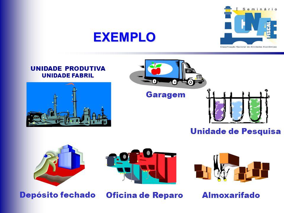 EXEMPLO Internet Venda Porta a porta Loja UNIDADE FABRIL Catálogos