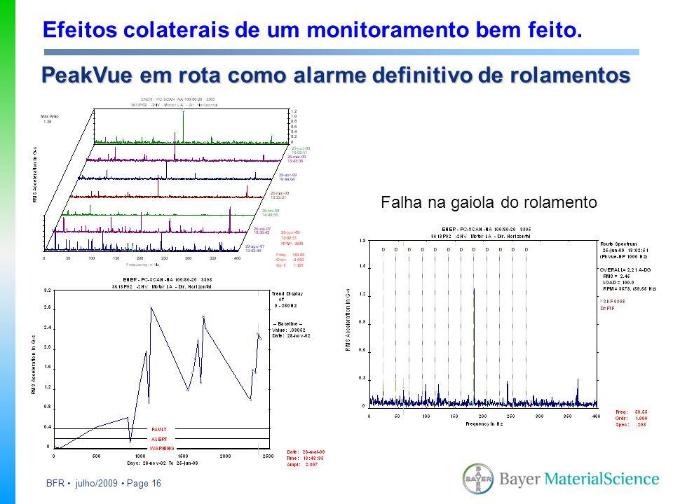 Efeitos colaterais de um monitoramento bem feito.