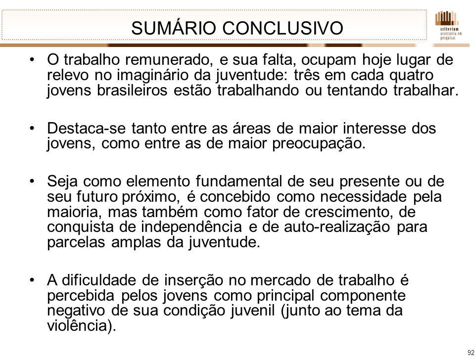 SUMÁRIO CONCLUSIVO