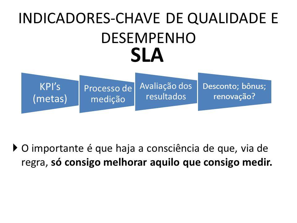 INDICADORES-CHAVE DE QUALIDADE E DESEMPENHO