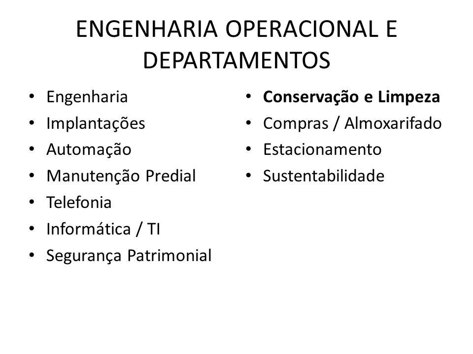 ENGENHARIA OPERACIONAL E DEPARTAMENTOS