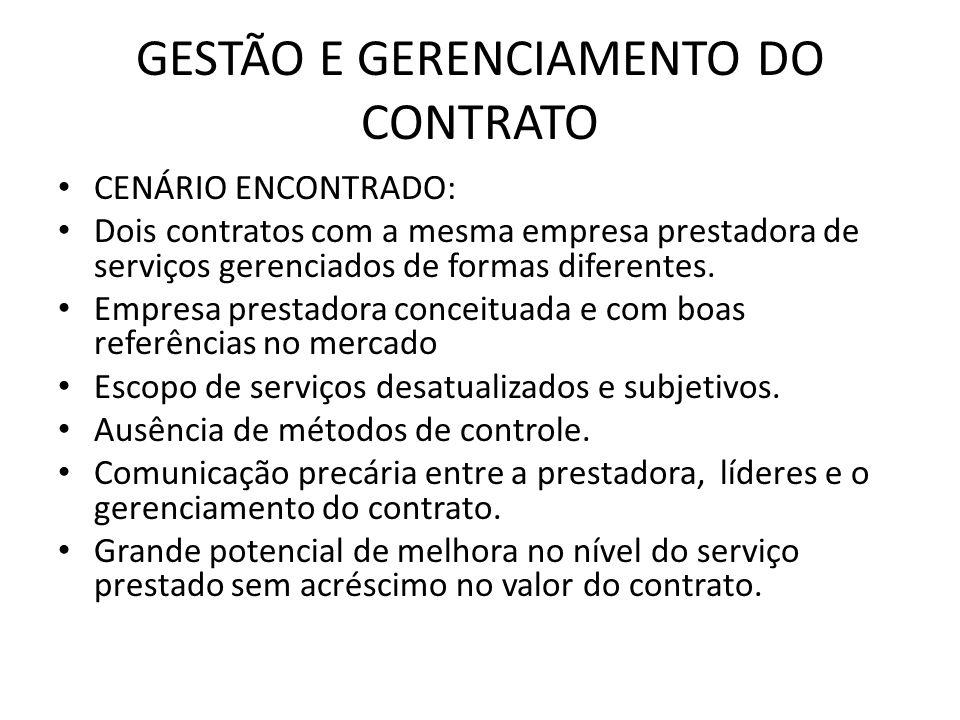 GESTÃO E GERENCIAMENTO DO CONTRATO
