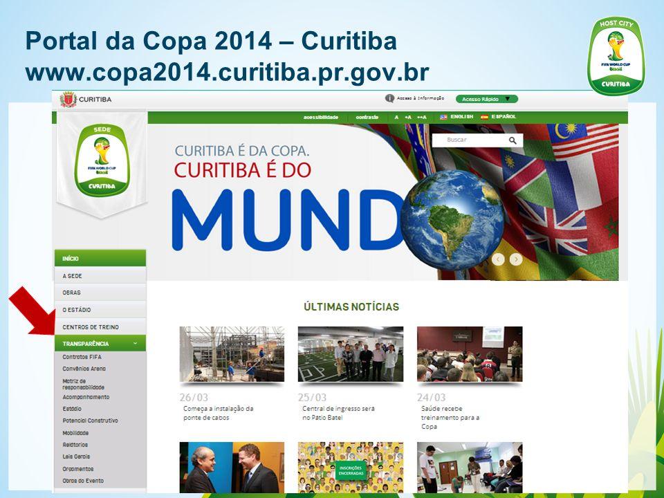 Portal da Copa 2014 – Curitiba www.copa2014.curitiba.pr.gov.br