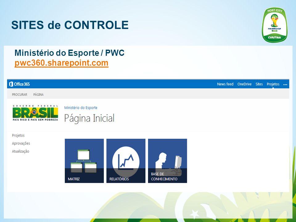 SITES de CONTROLE Ministério do Esporte / PWC pwc360.sharepoint.com
