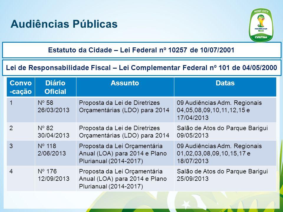 Estatuto da Cidade – Lei Federal nº 10257 de 10/07/2001