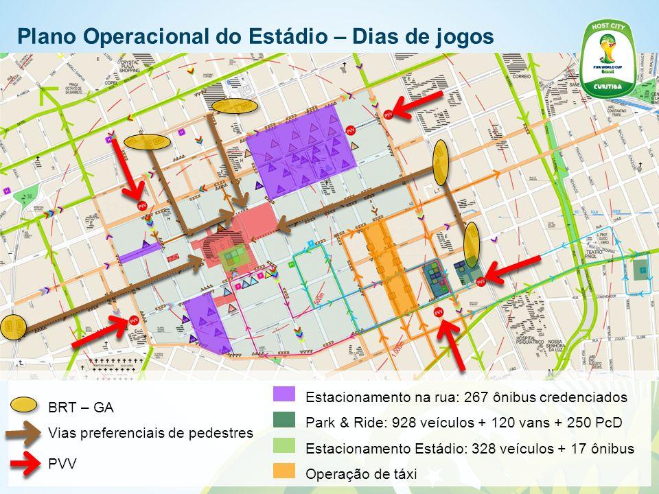 Plano Operacional do Estádio – Dias de jogos