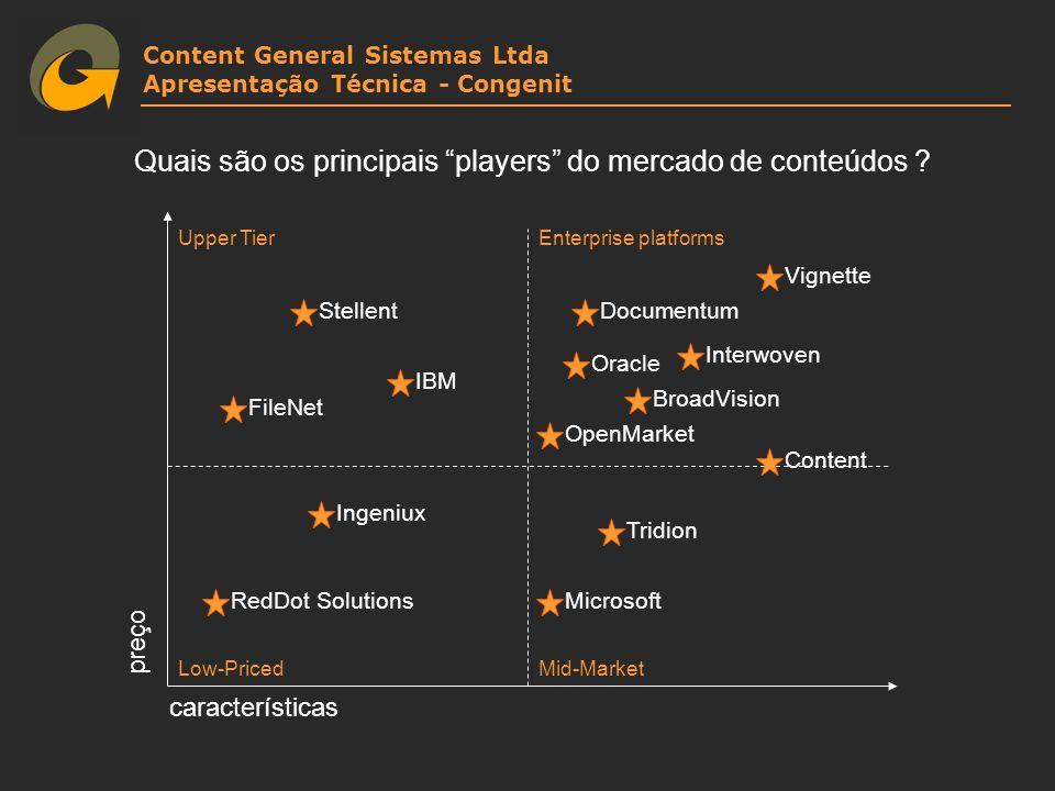 Quais são os principais players do mercado de conteúdos