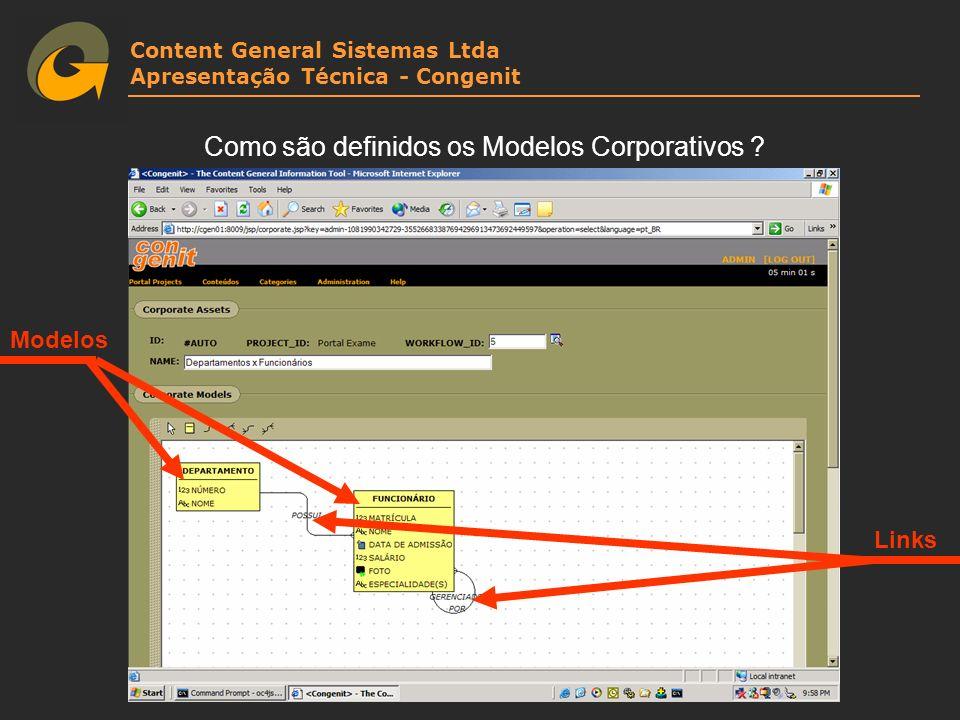 Como são definidos os Modelos Corporativos