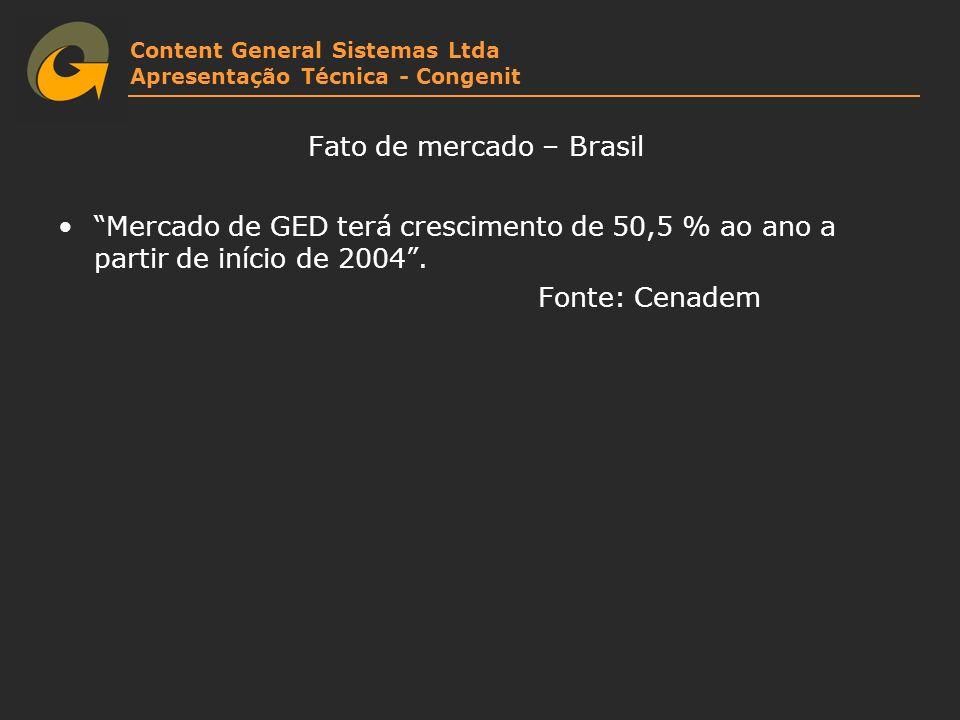 Fato de mercado – Brasil