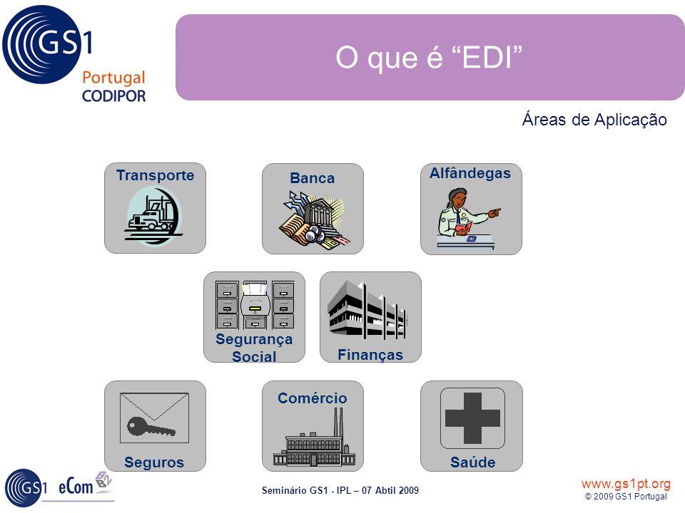 O que é EDI Áreas de Aplicação Transportes Banca Alfândegas