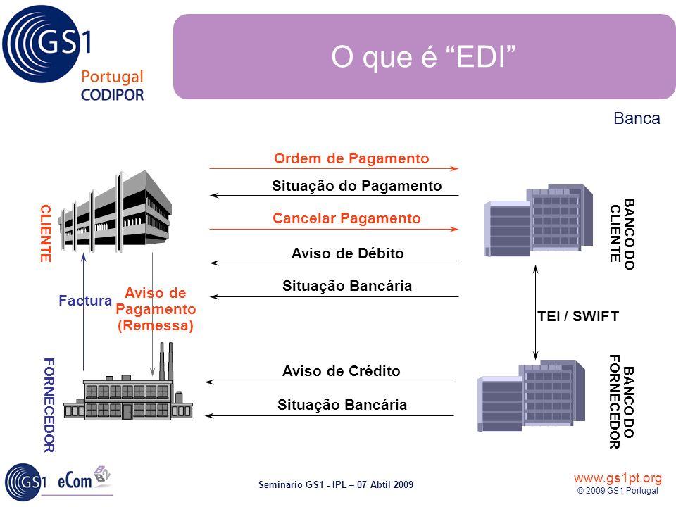 O que é EDI Banca Ordem de Pagamento Situação do Pagamento