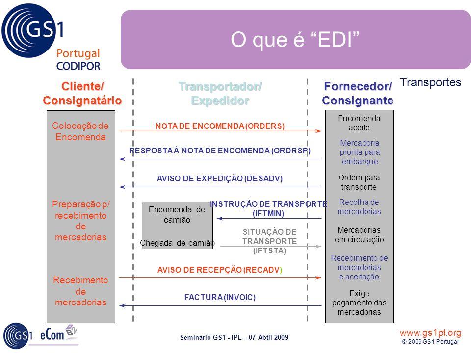 O que é EDI Transportes Cliente/ Consignatário Transportador/