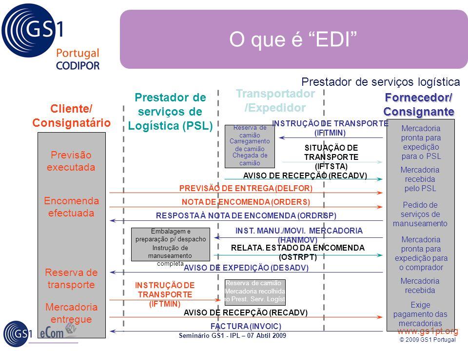 O que é EDI Prestador de serviços logística Transportador/Expedidor