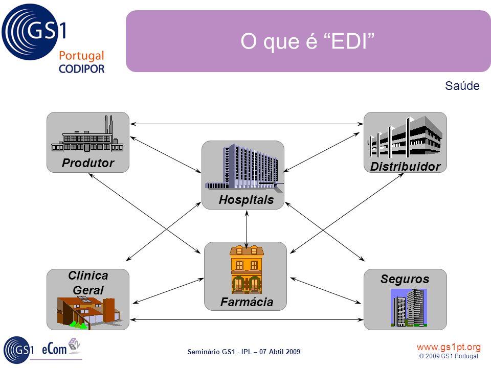 O que é EDI Saúde Produtor Distribuidor Hospitais Clinica Geral