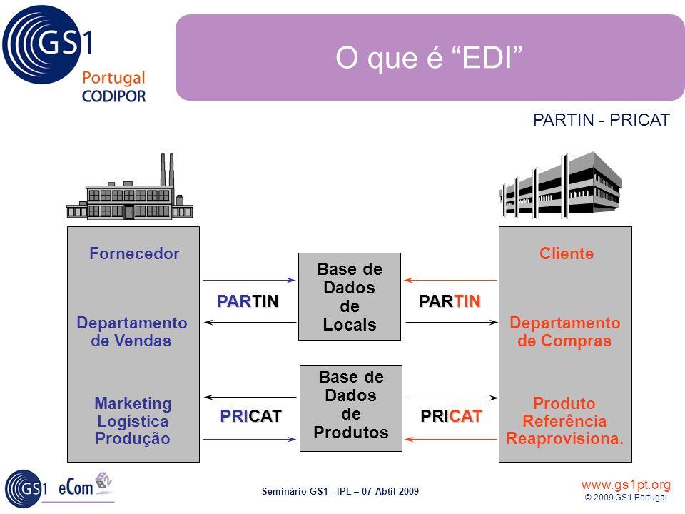 O que é EDI PARTIN - PRICAT Base de Dados de Locais PARTIN PARTIN