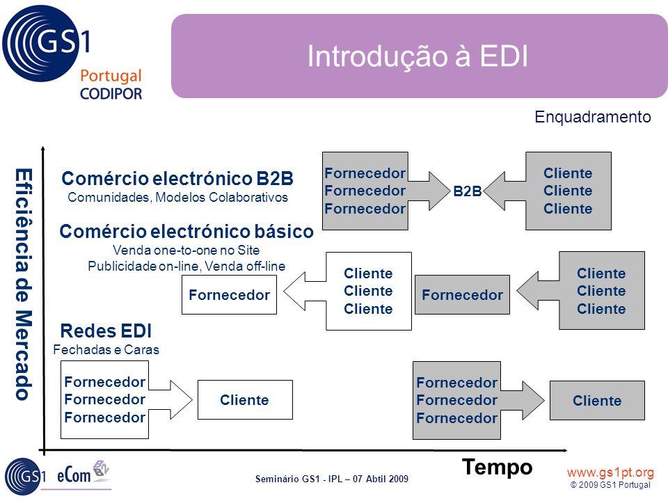 Comércio electrónico B2B Comércio electrónico básico