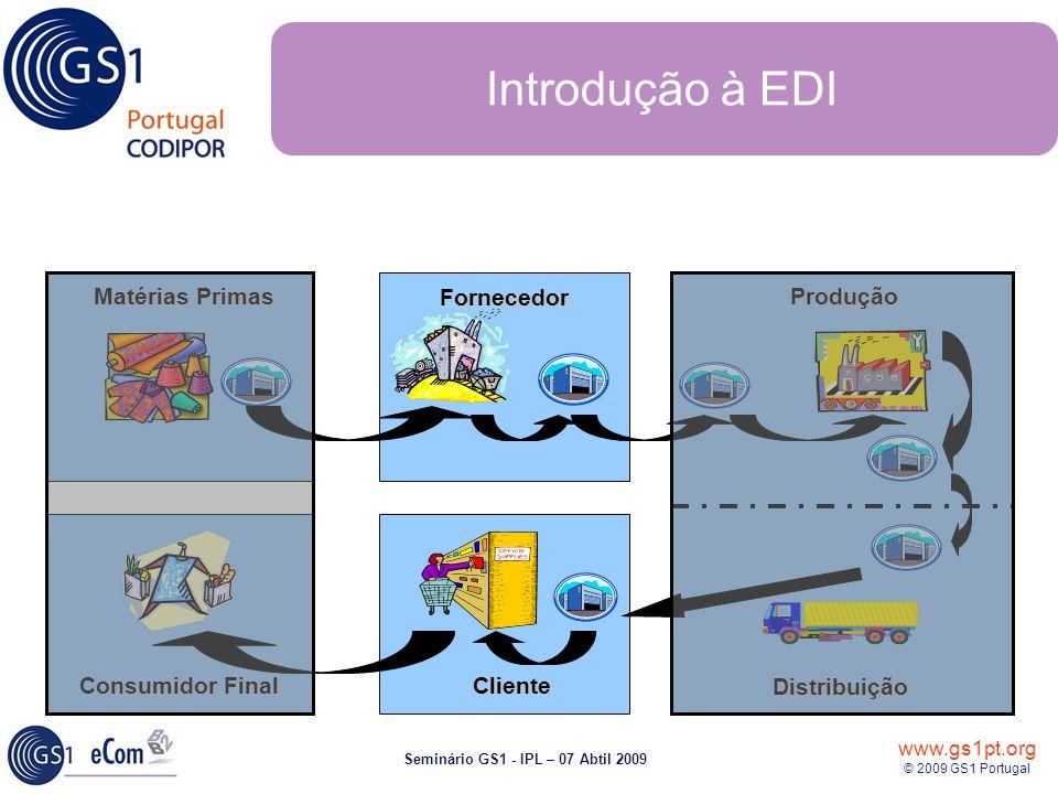 Introdução à EDI Matérias Primas Produção Distribuição Fornecedor