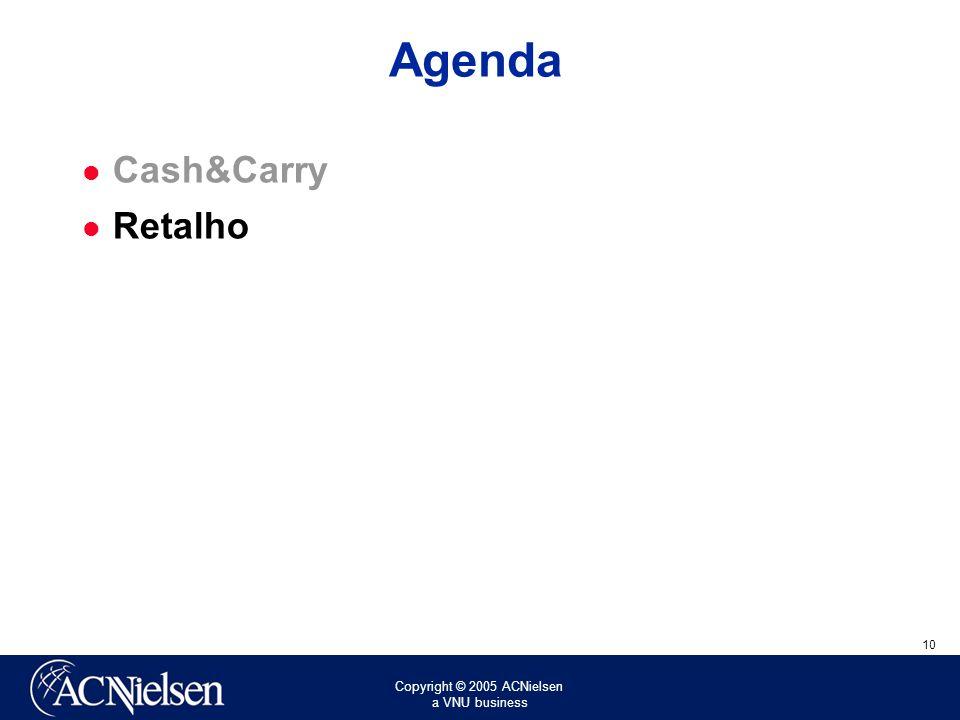 Agenda Cash&Carry Retalho