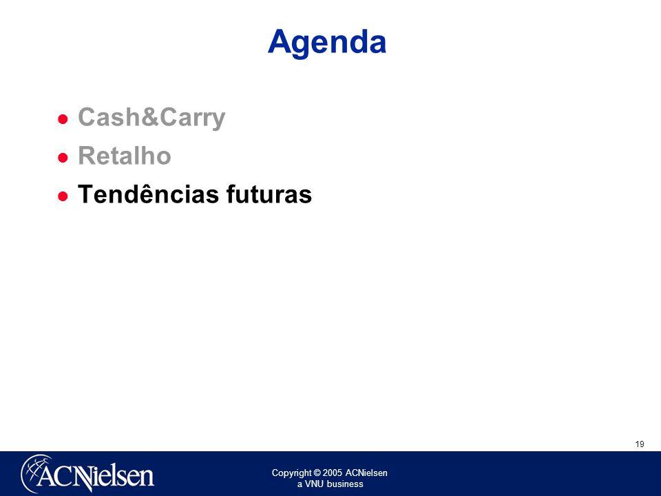 Agenda Cash&Carry Retalho Tendências futuras