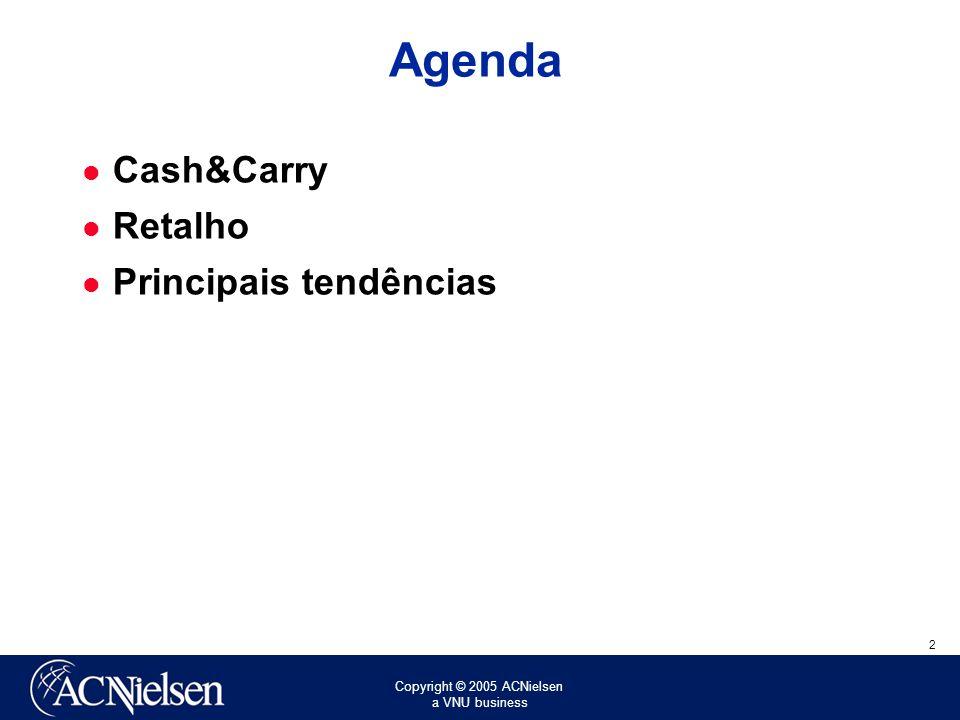 Agenda Cash&Carry Retalho Principais tendências